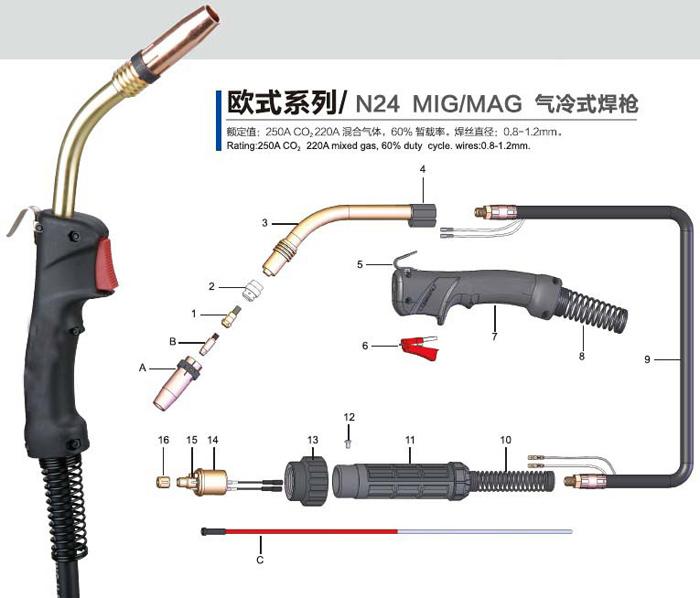 宾采尔(欧式n24)焊枪